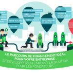 campagne de crowdfunding