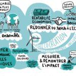 Entrepreneuriat-social